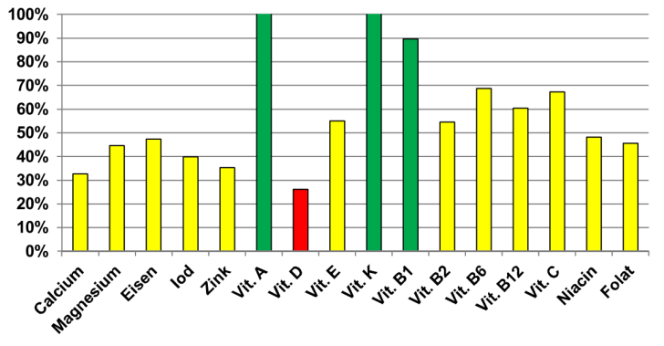 Rez_NW-Tabelle Durchschnitt_171015_Page_1