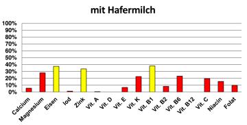 NW Liste_Frühstücksbrei_Hafermilch_Page_1