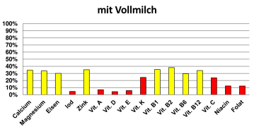 NW Liste_Frühstücksbrei_Milch_Page_1